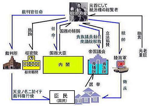 集権 は と 中央 国家 壬申の乱後、天皇中心の中央集権国家体制の形成が進んだが、それはなぜですか?